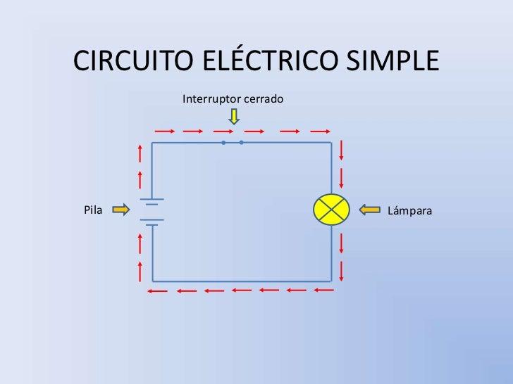 Animación Animación simple circuito simple circuito Animación circuito Yb6g7yfv