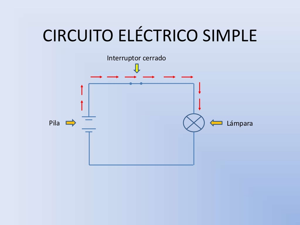 Circuito Electrico Simple : Animación circuito simple