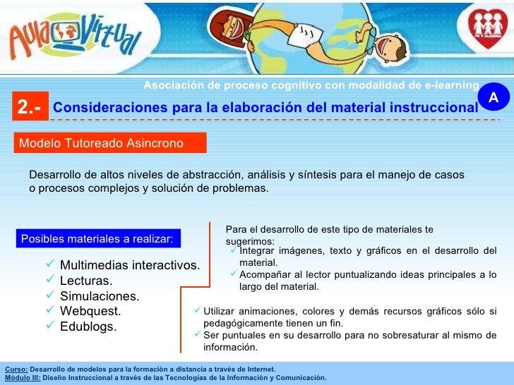 2.- Consideraciones para la elaboración del material instruccional A Asociación de proceso cognitivo con modalidad de e-le...