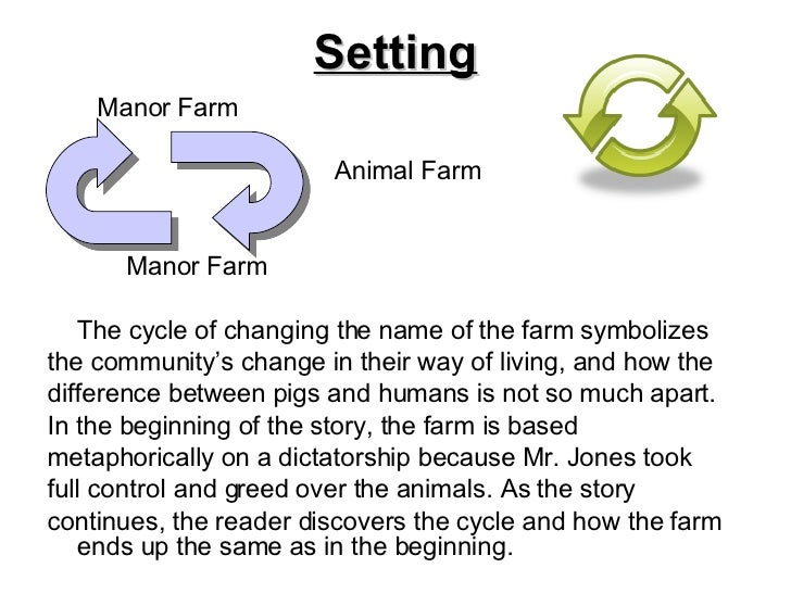 animal farm brittany mcclellan Find essays and research papers on animal farm at studymodecom we've helped millions of students since 1999 join the world's largest study community animal farm - brittany mcclellan character study of animal farm major themes of animal farm marx and animal farm - 1969 words.
