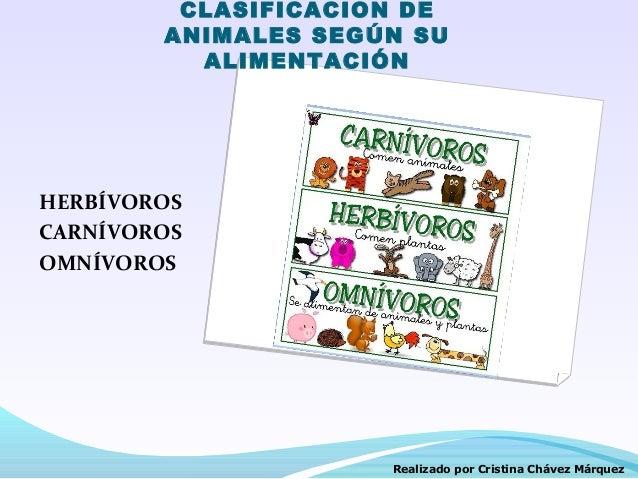CLASIFICACION DE        ANIMALES SEGÚN SU          ALIMENTACIÓNHERBÍVOROSCARNÍVOROSOMNÍVOROS                     Realizado...