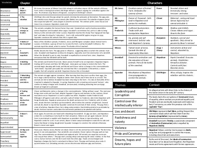 The knowledge organisers – GCSE Lit & Lang | English@Turton