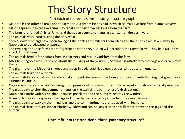 animal farm revising the novel structure 6