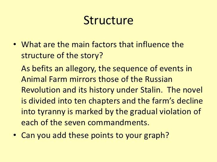 Animal Farm Revising The Novel