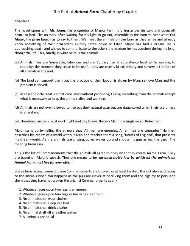 animal farm review sheet