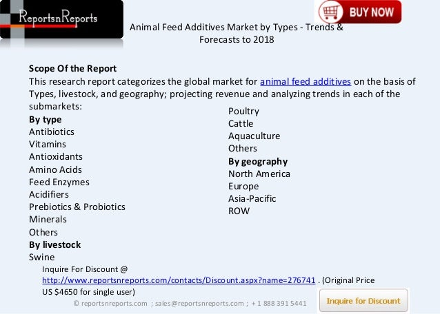 Animal Feed Additives Market