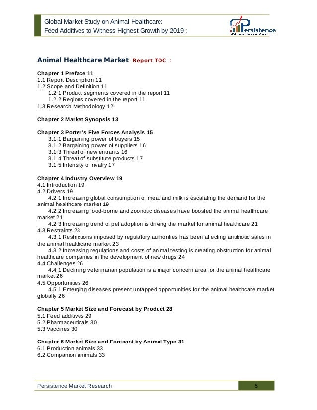 2009 2019 global and china veterinary vaccine The report covers forecast and analysis for the veterinary vaccine market on a global and regional level the study provides historic data of 2015 along with a forecast from 2016 to 2021 based on revenue (usd billion.