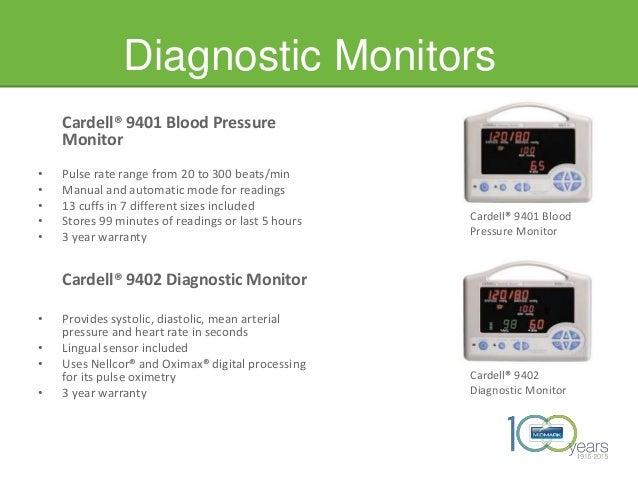Cardell veterinary Monitor 9405 manual