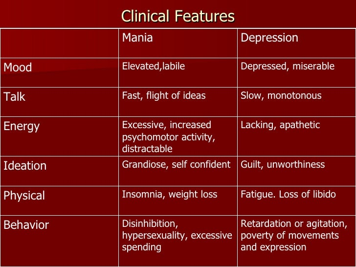 Animal Models In Bipolar Disorder
