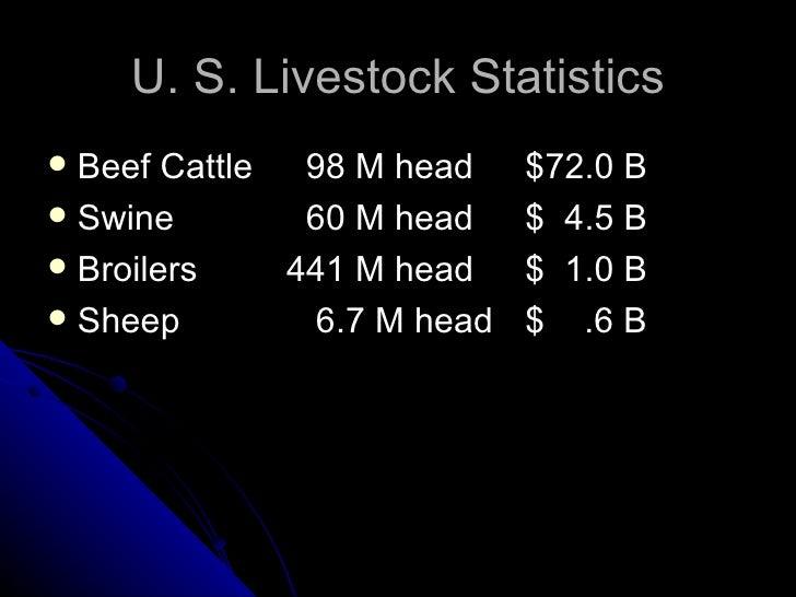 U. S. Livestock Statistics <ul><li>Beef Cattle   98 M head $72.0 B </li></ul><ul><li>Swine   60 M head $  4.5 B </li></ul>...