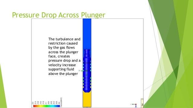 Gas Lift Operation Animation : Animated plunger training june cem