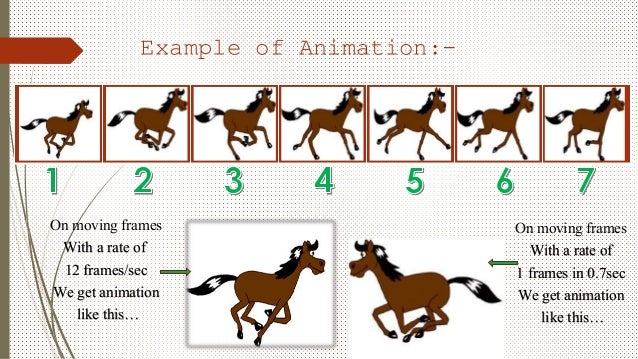 4 example of animation on moving frames