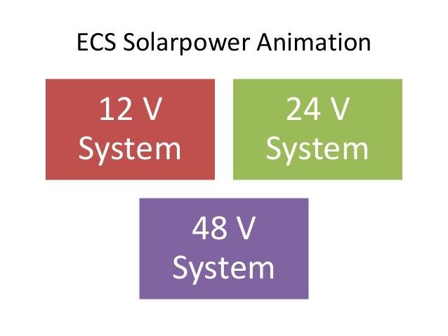 ECS Solarpower Animation 12 V           24 VSystem         System        48 V       System