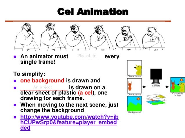 Cel Animation An animator must ___________everysingle frame!To simplify: one background is drawn and _______________ is...