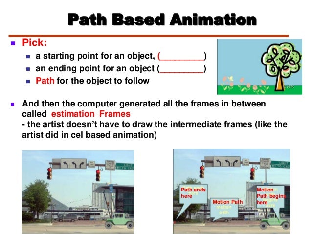 Path Based Animation Pick: a starting point for an object, (_________) an ending point for an object (_________) Path ...
