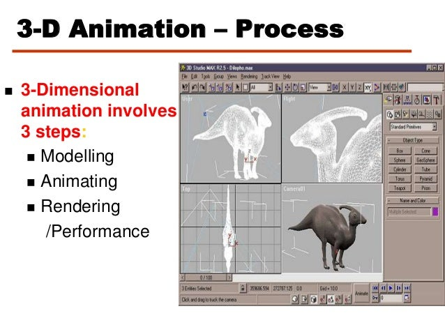 3-D Animation – Process 3-Dimensionalanimation involves3 steps: Modelling Animating Rendering/Performance