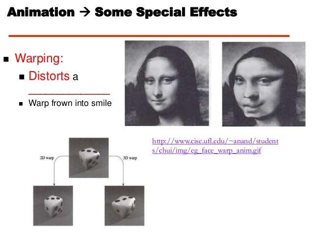  Warping: Distorts a______________ Warp frown into smileAnimation  Some Special Effectshttp://www.cise.ufl.edu/~anand/...