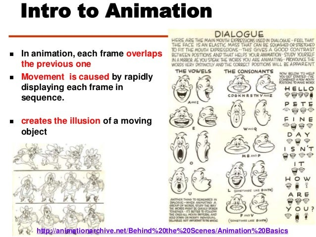 Intro to Animation In animation, each frame overlapsthe previous one Movement is caused by rapidlydisplaying each frame ...