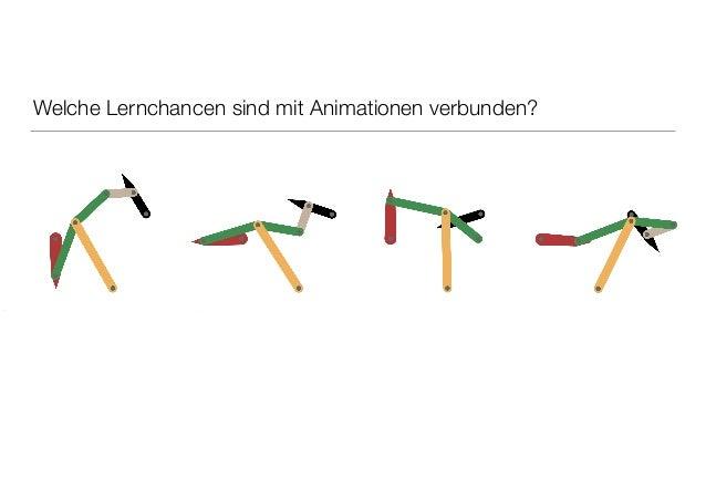 Welche Lernchancen sind mit Animationen verbunden?