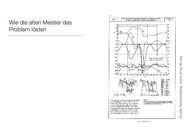 Wie die alten Meister das Problem lösten QuelleGetriebeatlas,www.dmg-lib.org