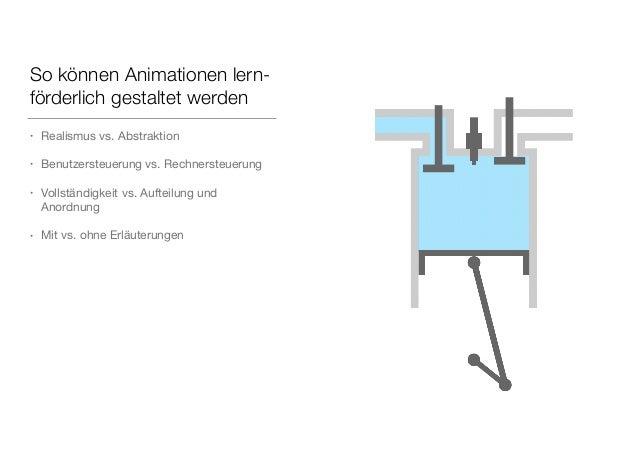 Wie ein aktives Lernen mit Animationen angeregt werden kann Lerntechniken  • Aufforderungen zu visuellen Erkundungen und zu...