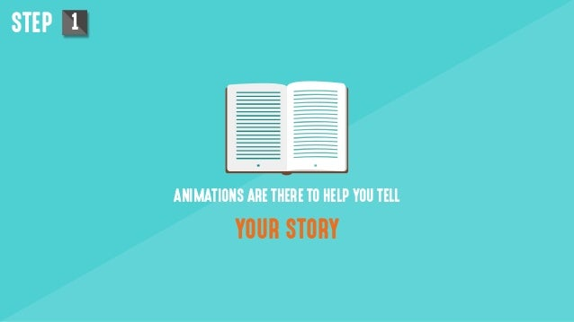 ANIMATIONS ARE THERE TO HELP YOU TELL YOUR STORY STEP 1