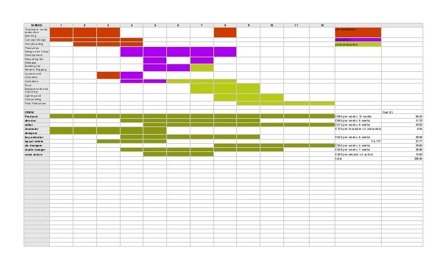 Animation Production Schedule