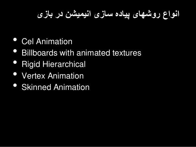 Animation Programming Techniques Slide 3