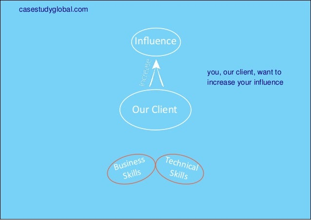 Influence Our Client Business Skills TechnicalSkills you, our client, want to increase your influence casestudyglobal.com