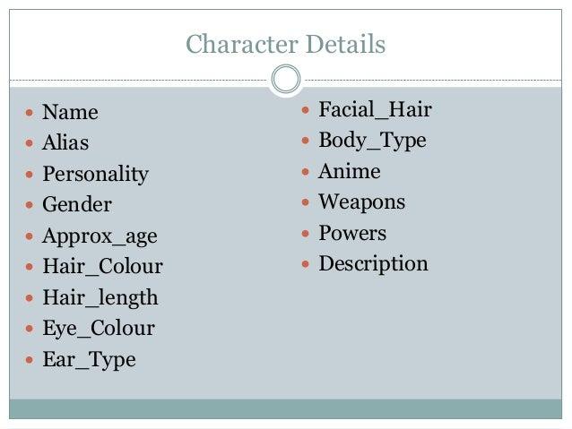 Anime Character Database
