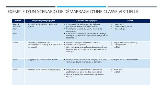 EXEMPLE D'UN SCENARIO DE DÉMARRAGE D'UNE CLASSE VIRTUELLE Durée Objectifs pédagogiques Méthode pédagogique Outils Avant le...