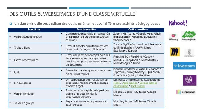 DES OUTILS & WEBSERVICES D'UNE CLASSE VIRTUELLE  Un classe virtuelle peut utiliser des outils sur Internet pour différent...