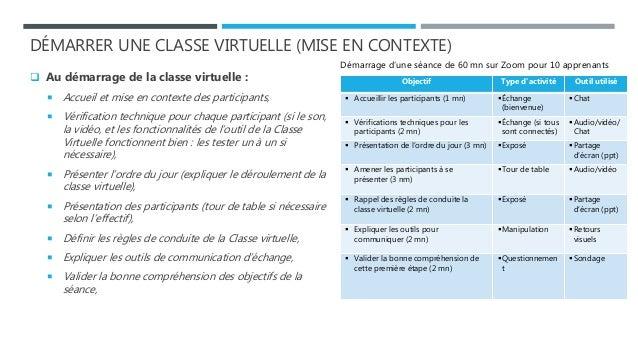 DÉMARRER UNE CLASSE VIRTUELLE (MISE EN CONTEXTE)  Au démarrage de la classe virtuelle :  Accueil et mise en contexte des...