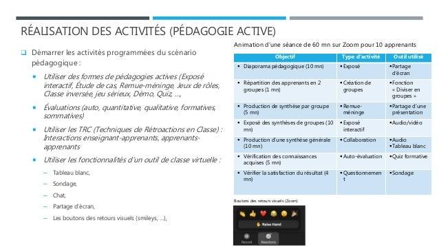 RÉALISATION DES ACTIVITÉS (PÉDAGOGIE ACTIVE)  Démarrer les activités programmées du scénario pédagogique :  Utiliser des...