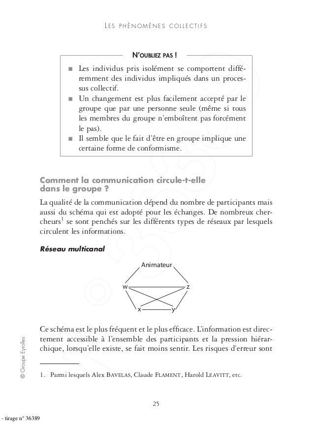 ©GroupeEyrolles 25 LE S P H É N O M È N E S C O L L E C T I F S Comment la communication circule-t-elle dans le groupe ? L...