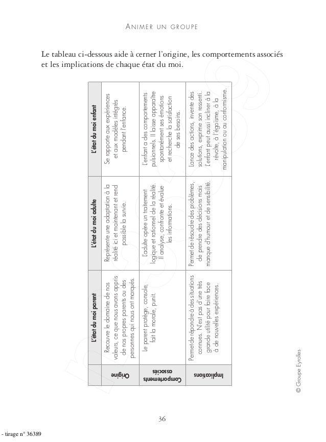 AN I M E R U N G R O U P E 36 ©GroupeEyrolles Le tableau ci-dessous aide à cerner l'origine, les comportements associés et...
