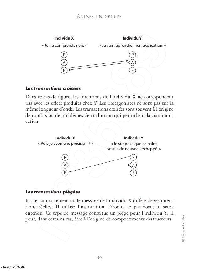 AN I M E R U N G R O U P E 40 ©GroupeEyrolles Les transactions croisées Dans ce cas de figure, les intentions de l'individu...