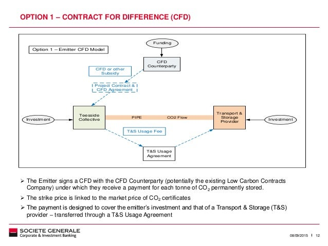Ccs contract for difference