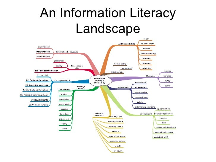 information literacy Information literacy is not just a librarians issue to succeed, we need the active cooperation of teaching faculty and support staff and of the students themselves 15.