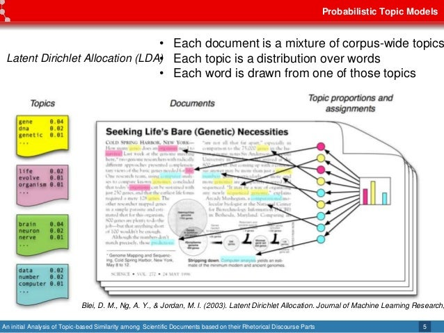An initial Analysis of Topic-based Similarity among Scientific Documents based on their Rhetorical Discourse Parts Probabi...