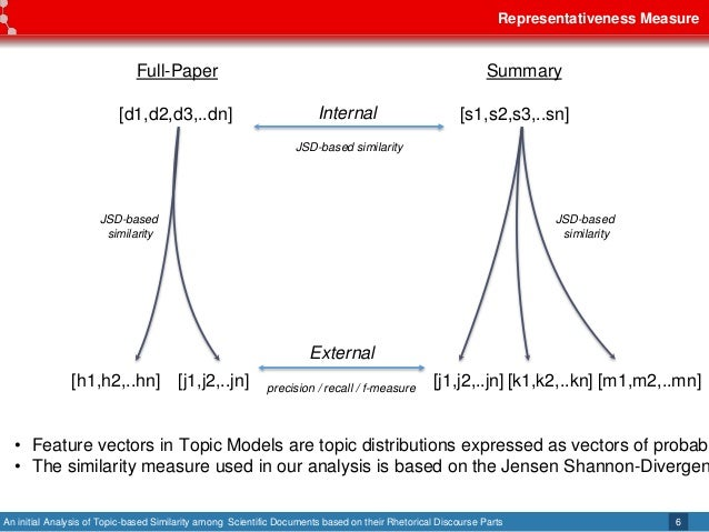 An initial Analysis of Topic-based Similarity among Scientific Documents based on their Rhetorical Discourse Parts Represe...