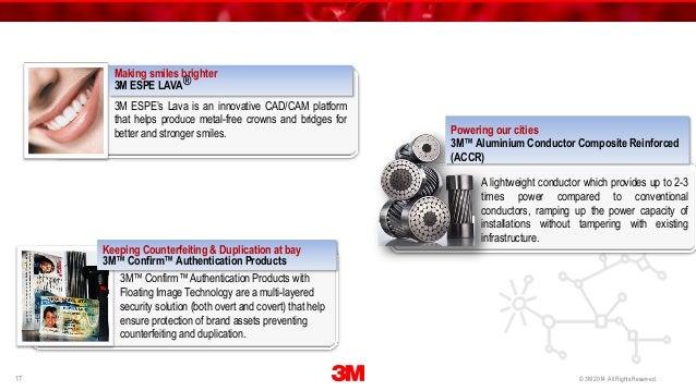 3M: An innovation story