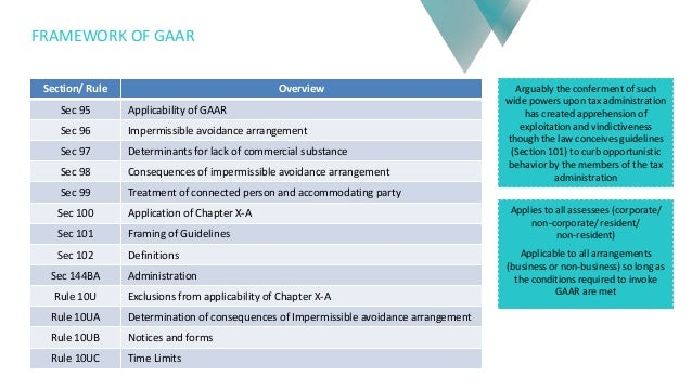 impact of gaar 2010 ('dtc') the wide reach of thisrule thishopefully prepares you to carry out a review exercisewithin your organisation to identify potential issuesunder gaarimportant analysis the finance bill1961 ('the act')gaar and its impact gaar provisions in the finance bill are in some .