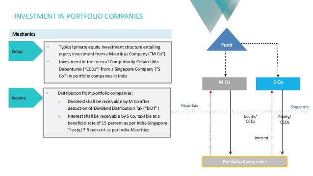 impact of dividend on companies in mauritius Mauritius corporate - withholding taxes choose a topic  there is no wht in mauritius for payments made by gbc companies to non-residents not carrying out any business in mauritius.