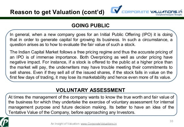 Ipo under pricing overpricing