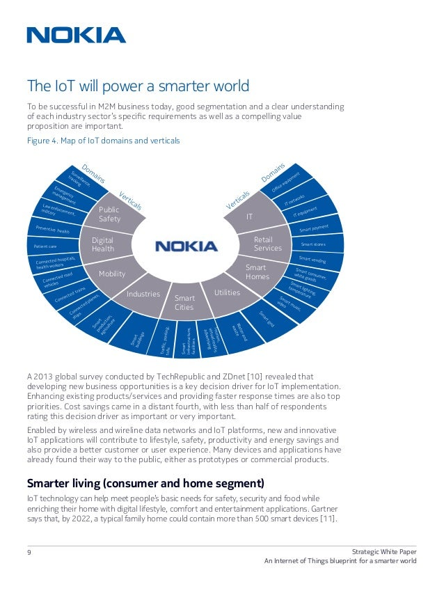 An internet of things blueprint for a smarter world specic 9 malvernweather Gallery