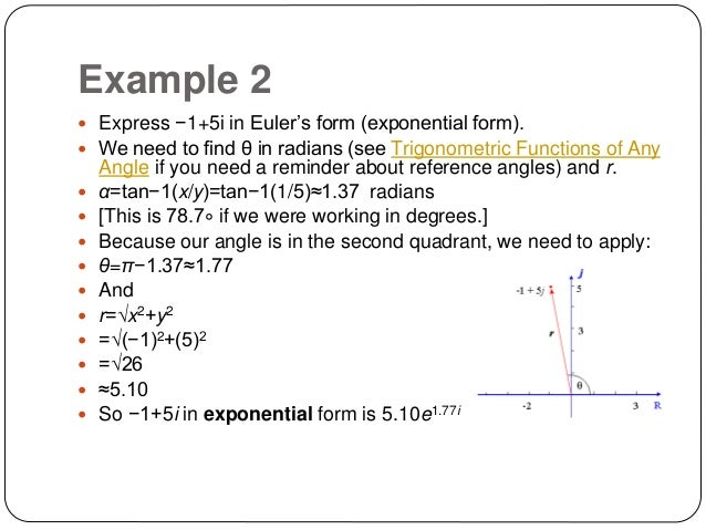 An introdcution to complex numbers jcw