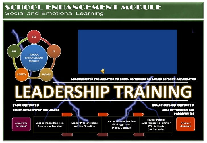 Leader Makes Decision,<br />Announces Decision<br />Leader Presents Ideas,<br />Ask For Question <br />Leader Present Prob...