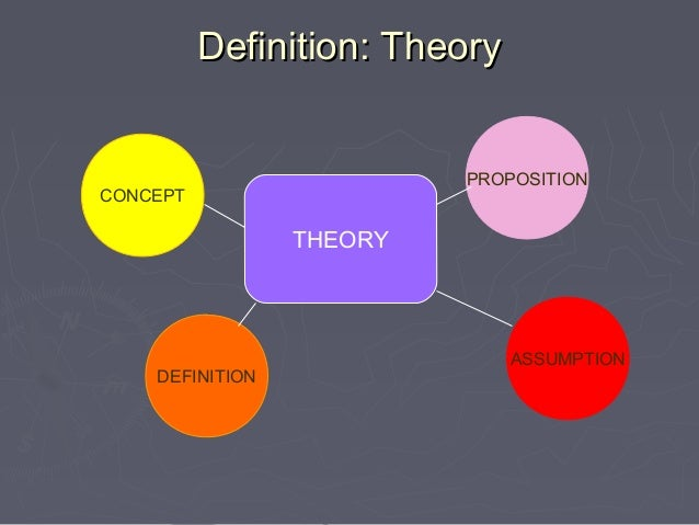 the definition and theories of organising Definition of theory: a set of assumptions, propositions organization objective primary data leadership information ethics mentioned in these terms attribution theory classical growth theory information theory.