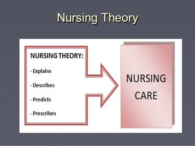 an introduction to theoretical foundation Rnsg 1413: foundations of nursing practice course syllabus julia schneider, msn, rn  (clinical œ foundations of nursing practice) and rnsg 1301  an introduction to the nursing profession a first level class in the nursing program this course teaches the student to begin utilizing critical thinking skills in a.